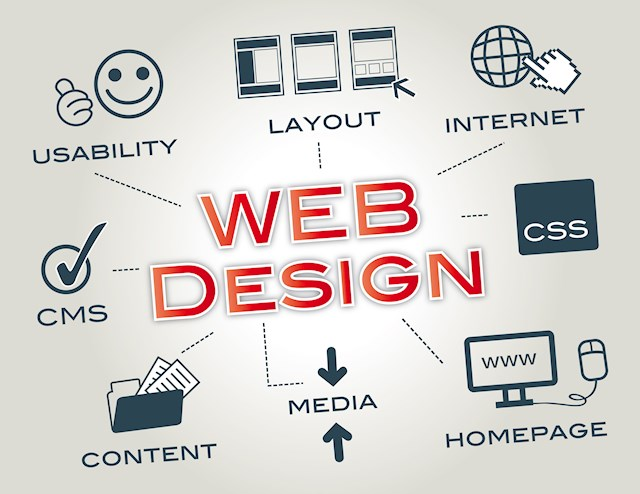 Webdesign = Usability - Layout - Internet - CMS - Content - Media - Homepage